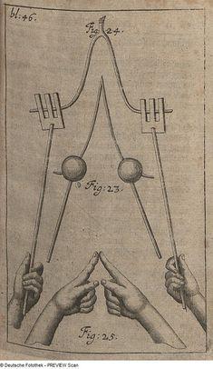Johann Gottfried Zeidler & Christian Thomasius | Radiästhesie & Wünschelrute | How to hold the divining rod (1700)