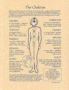Chakra means wheel in Sanskrit, and chakras are the centers where energy can…