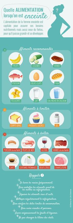 infographic: pregnant woman feeding - Diet and Nutrition Mom And Baby, Baby Love, Baby Kids, Kids Nutrition, Diet And Nutrition, Grilling Gifts, Baby Bumps, Baby Feeding, Future Baby