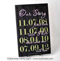 Important Date Sign Custom Date Sign Personalized Plaque with important dates - Great Engagement Gift Idea on Etsy, $30.00