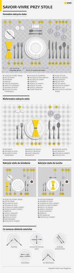 Jak wygląda formalne nakrycie stołu, a jak nieformalne? W jaki sposób nakryć stół do śniadania? Co oznacza sposób ułożenia sztućców na talerzu? Zobaczcie naszą infografikę!