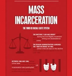 Tell Coca-Cola to Stop. - The Petition Site Civil Disobedience, Civil Rights Movement, Stop And Frisk, Meanwhile In America, Social Exclusion, Ugly Americans, War On Drugs, Jim Crow, Criminal Justice System