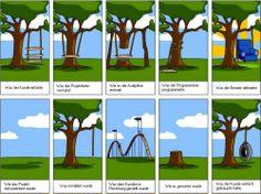 PM Projektmanagement - der Klassiker