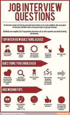 infographic Job Interview likely questions (Infographic). Image Description Job Interview likely questions (Infographic) Interview Skills, Job Interview Questions, Job Interview Tips, Job Interviews, Teacher Interview Outfit, Job Interview Hairstyles, Interview Tips Weaknesses, Situational Interview Questions, Job Interview Preparation