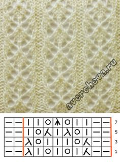 Pretty lace knitting pattern Nr 719 a. Try combining a single r. Strickmuster Pretty lace knitting pattern Nr 719 a. Try combining a single r. Lace Knitting Stitches, Lace Knitting Patterns, Knitting Charts, Lace Patterns, Knitting Designs, Knitting Needles, Knitting Projects, Stitch Patterns, Knitting Ideas