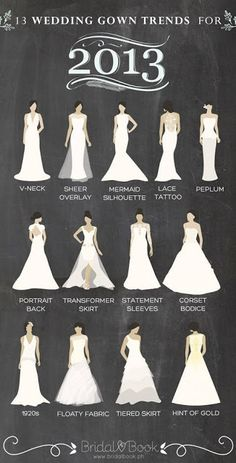 Wedding Dress Styles Chart All About Wedding Dresses Idea with regard to Good Wedding Dress Styl Wedding Robe, Wedding Dress Types, Wedding Dress Trends, Wedding Gowns, Wedding Dress Sketches, Lace Wedding, Perfect Wedding, Dream Wedding, Fashion Terms