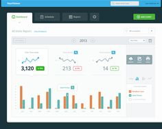 Actual-size dashboard design found on Dribbble.