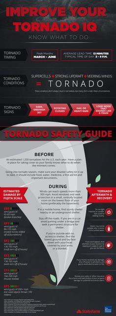 Improve your tornado IQ today! Tornado Preparedness, Hurricane Preparedness, Disaster Preparedness, Tornado Survival, Tornados, Severe Weather, Extreme Weather, Sistema Solar, Weather Science