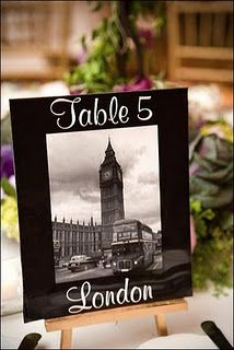 Table ID's