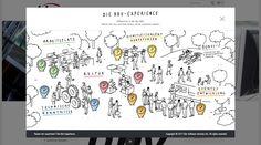 Tauche ein in die bbv-Experience und finde heraus, ob Ihr zusammenpasst!  #webagentur #webdesign #bern