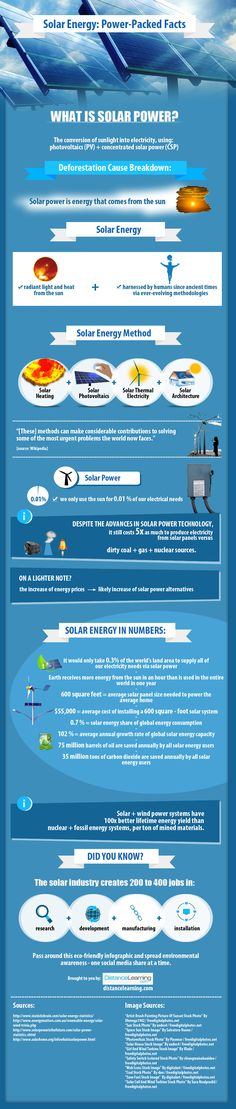 Solar Power | Visit our new infographic gallery at visualoop.com/