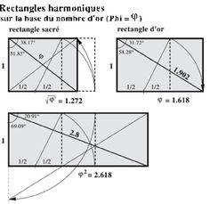 Génie du Lieu - géométrie sacrée … Plus