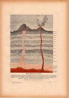 1900 lava print with layers of the earth