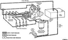 7.3 Powerstroke Glow Plug Relay Wiring ... | Electrical ...