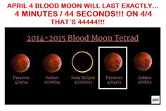 sionstar: BLOOD MOON ON PASSOVER WILL LAST... 4 MINUTES AND ...