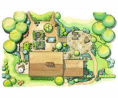 Landscape Design: Big Ideas for Your Landscape