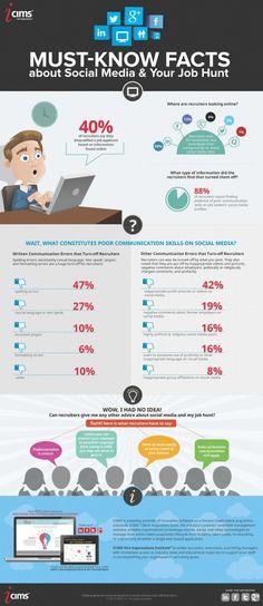 infographic, job, job hunt, online, social media, online presence, networking