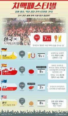 세계 이색 먹거리축제 [인포그래픽] #festival / #Infographic ⓒ 비주얼다이브 무단 복사·전재·재배포 금지