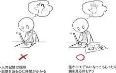 スピードと正確さが上がる! 絵を上達させる3つのイラストデッサンのコツ イラストの描き方 資料を参考にする 3 Tips to Speed Up Your Drawing Process   Illustration Tutorial Use References