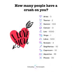 I say inaccurate no way does that many people like me (leo) Zodiac Funny, Zodiac Sign Traits, Zodiac Signs Astrology, Zodiac Signs Aquarius, Zodiac Signs Horoscope, Zodiac Star Signs, Zodiac Quotes, Taurus, Astrology Chart