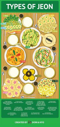 Different Types of Jeon (Korean Pancake)