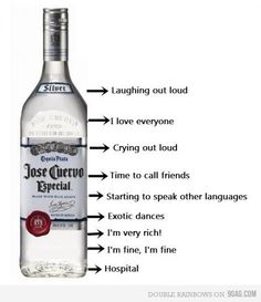 My friend jose cuervo, lol so true tequila! Funny Drinking Quotes, Funny Quotes, Quotes Gif, Funny Phrases, Bae Quotes, Sarcastic Quotes, Cooking Humor, Cooking Quotes, Exotic Dance