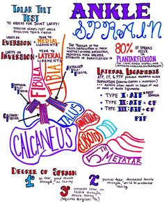 Orthopedics Notes for Medical Students: Ankle Sprain also known as every high sc. Orthopedics Notes for Medical Students: Ankle Sprain also known as every high sc. Medicine Notes, Medicine Doctor, Emergency Medicine, Sports Medicine, Acute Medicine, Physical Therapy School, Physical Therapist, Med School, High School