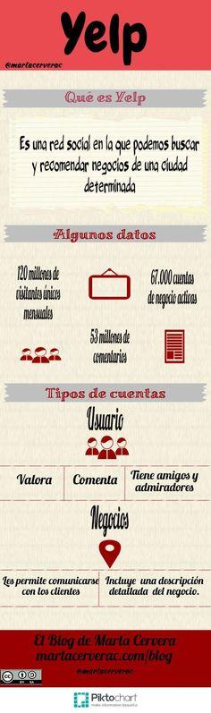 Algunos datos interesantes sobre Yelp Vía: @Marta Cervera