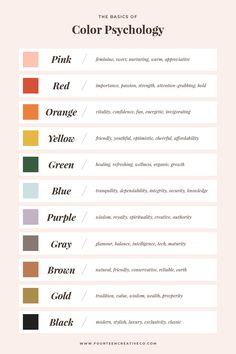 You can instantly influence how your brand is perceived by developing a strong color palette and using color psychology to relate to your audience. This color chart shows the basics of color association.