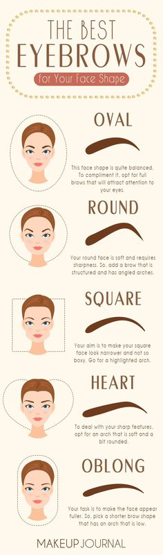 There are many eyebrow shapes and some are trendier than others. But before opting for something that is popular, you should be sure that it suits you! #makeup #makeuplover #makeupjunkie
