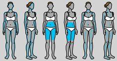 Veja 12 sinais de que sua tireoide não vai bem.