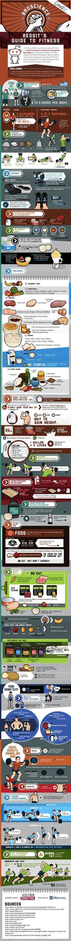 Infografía: La guía de Reddit para hacer ejercicio