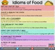 idioms food cup of tea nut pieco of cake English Grammar Rules, Learn English Grammar, Learn English Words, English Phrases, English Idioms, English Language Learning, English Study, Interesting English Words, Idioms And Proverbs
