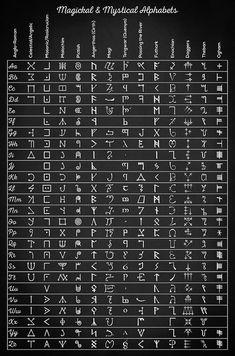 Magical And Mystical Alphabets - Art Print - magickal and mystical alphabets, alphabet poster, alpha Alphabet Poster, Alphabet Symbols, Alphabet Print, Celtic Alphabet, Ancient Alphabets, Ancient Symbols, Viking Symbols, Egyptian Symbols, Viking Runes