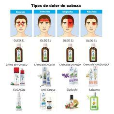 combina tus productos just para darle tratamiento específico a ese dolor de cabeza! Arbonne, Young Living, Doterra, Ayurveda, Reiki, Home Remedies, Just In Case, Creme, Healthy Living