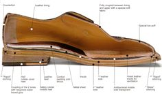 Shoe construction details