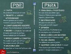 Usos de Por y Para.