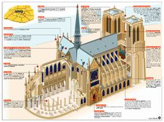 Schematic of the Notre Dame Cathedral, Paris, France. Render Architecture, Architecture Romane, Cathedral Architecture, Architecture Concept Drawings, Romanesque Architecture, Ancient Architecture, Architecture Details, Architecture Colleges, Architecture Student