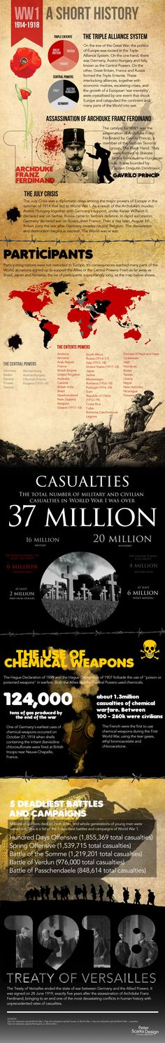 World War I: A Short History Infographic