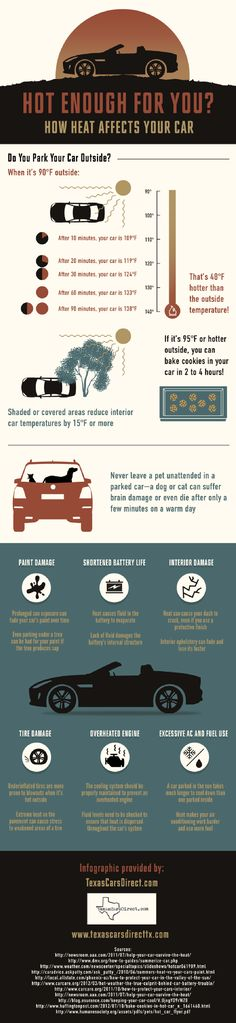 Hot Enough For You? How Heat Affects Your Car #Infographic #Car