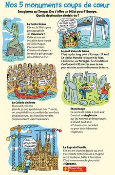 Des chevaliers de Malte au monstre du Loch Ness, de la Sagrada Familia au Pont des Soupirs, en passant par le Colisée, untour d'Europe des monuments et spécialités locales pourun jeu de l&r…