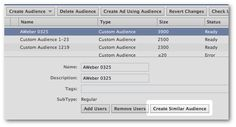 Facebook Lookalike Audiences: Target Users Similar to Your Customers
