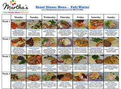 Renal Diet - Limits foods rich in potassium, phosphate and sodium.