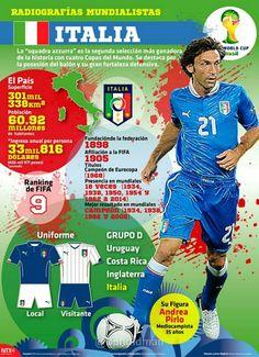 """La """"Squadra Azzurra"""" es la segunda selección más ganadora con cuatro copas del Mundo.  Se destaca por la posesión del balón y su gran fortaleza defensiva."""