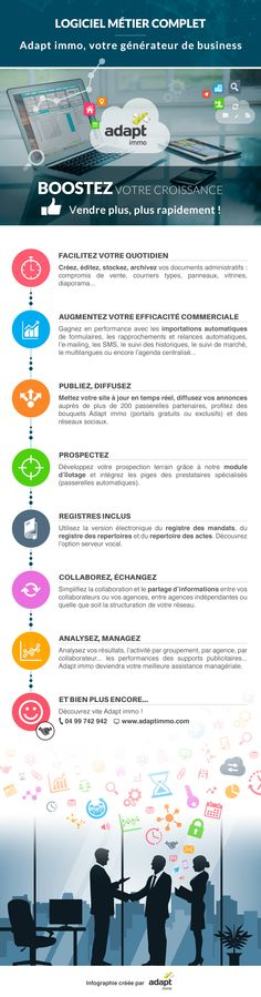 #logiciel #immobilier #infographie #realestate #infographic #software Map, Simple, Real Estate Software, Infographic, Location Map, Maps