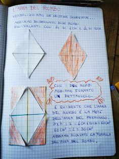 Gabriel, Homeschooling, Bullet Journal, Teacher, Math, Studio, Books, Geography, Scrappy Quilts