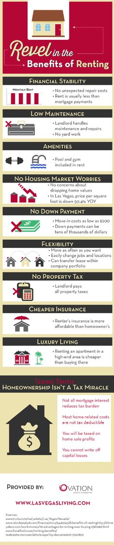 Revel In The Benefits Of Renting [INFOGRAPHIC]