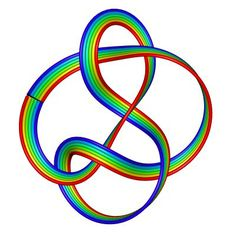 Moebius Strip.