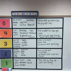 Incredible 5 point scale whiteboard using gym tape and laminated construction paper- use for Marzano scales?