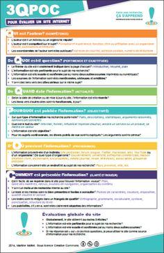Martine Mottet - Affiches couleur pour la classe - Critères d'évaluation d'un site